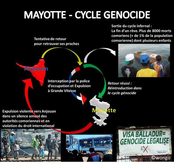 COMORES / Kwassa naufragé : Témoignage d'un rescapé