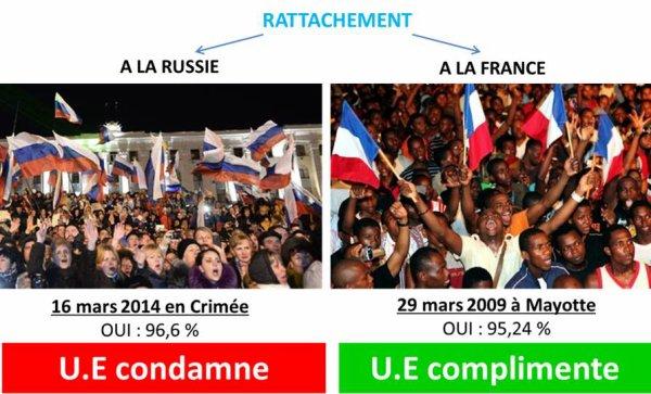 Ukraine : l'UE sanctionne la Russie / Comores : l'UE félicite la France