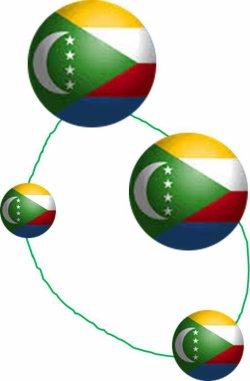 COMORES : 22 décembre 1974 – 22 décembre 2014