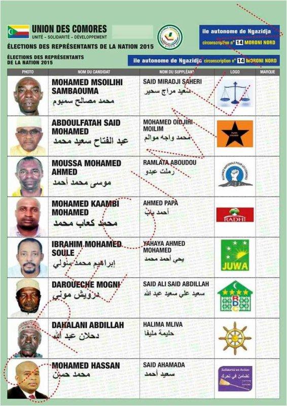 COMORES : Spécimen de Bulletins de Vote des représentants de la nation