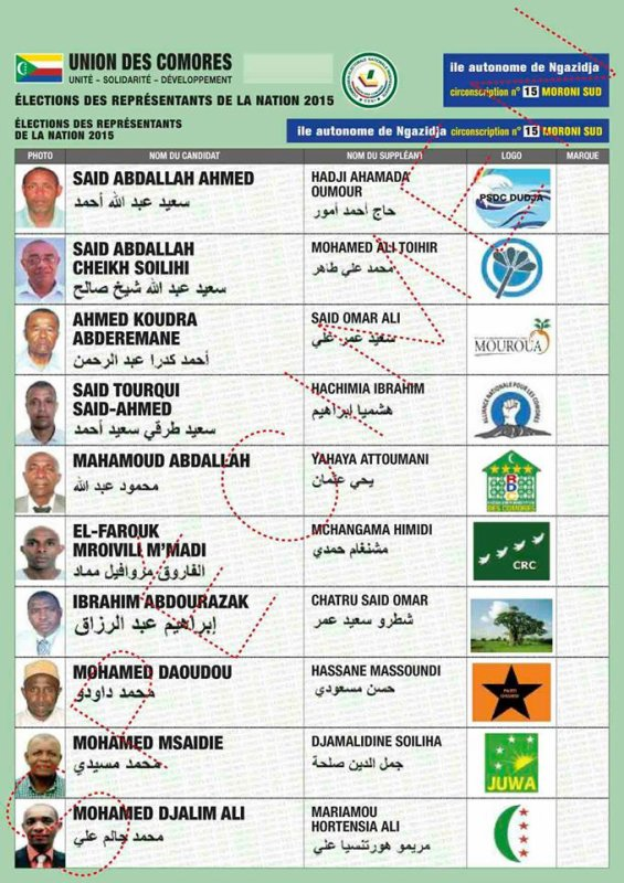 COMORES LEGISLATIVES / Sondage Moroni Sud