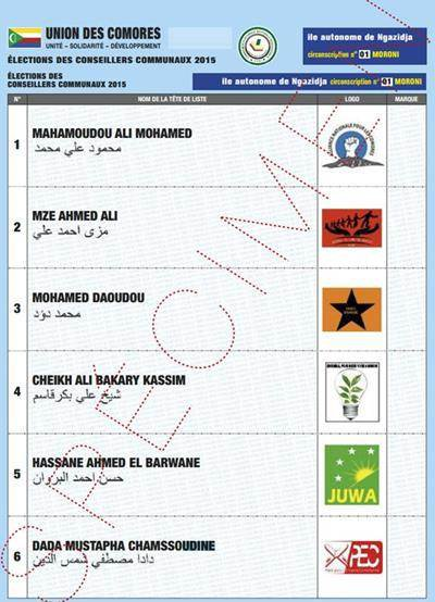 Moroni (COMORES) / Municipales 2015 - Sondage