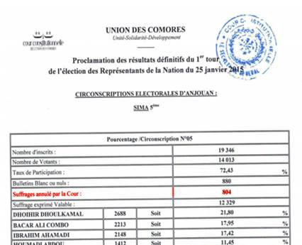 Comores / Cas DOLPIC  : Une question à la CENI