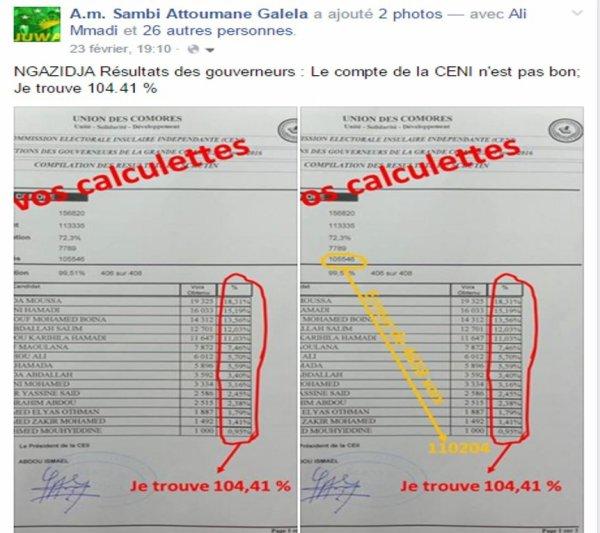 Eléctions / Comores : Grave ! Très grave !