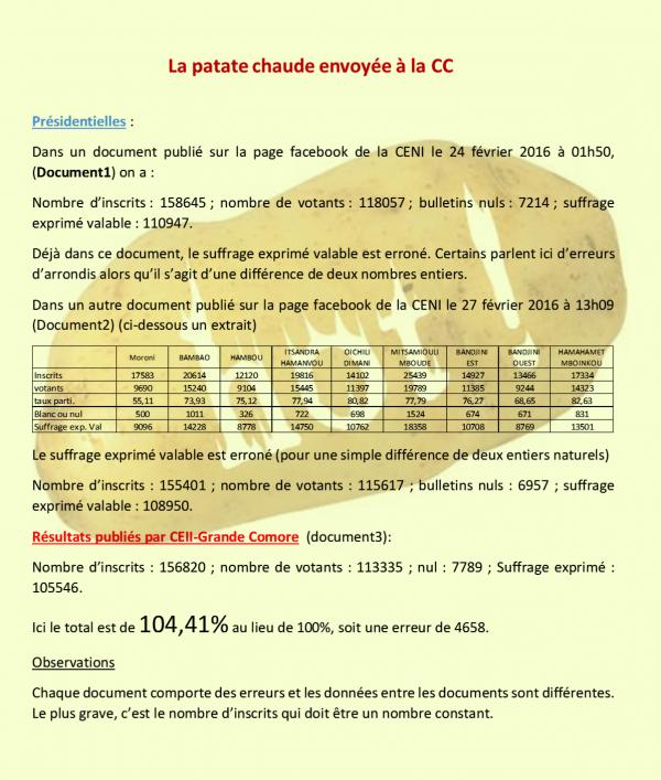 Elections aux COMORES : La patate chaude envoyée à la CC