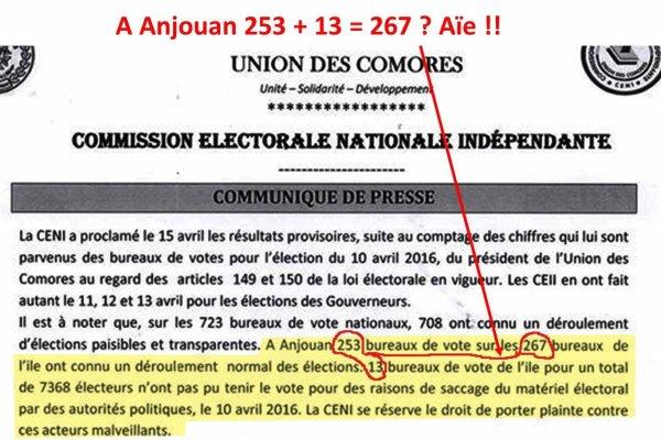 Comores / Élections : L'arithmétique au service du peuple.