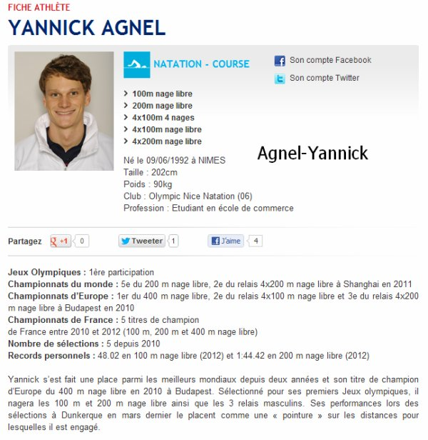Yannick Agnel ; The Besth !