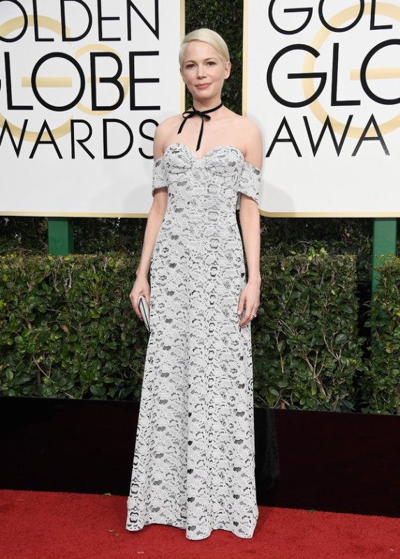 Best & Worst Dressed at the Golden Globes 2017