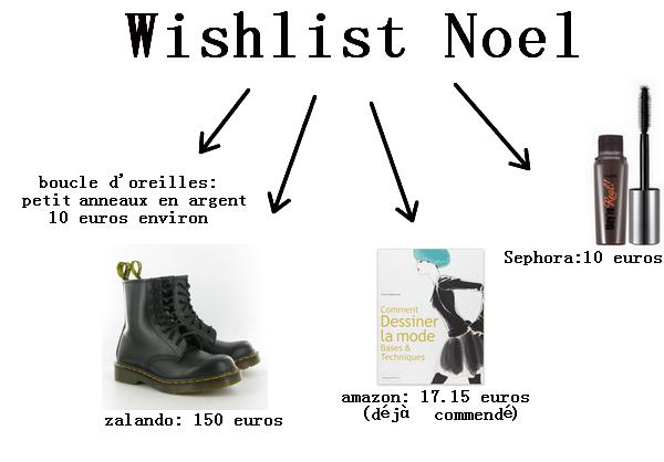 Ma wishlist de Noel