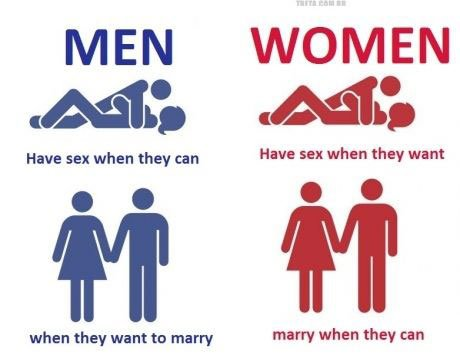 what can men do, and what can girls do