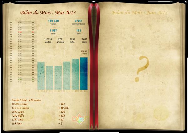 BM de Mai 2013 / Résultat du concours OLF 13
