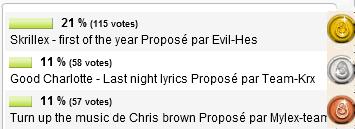 Music Votes #3
