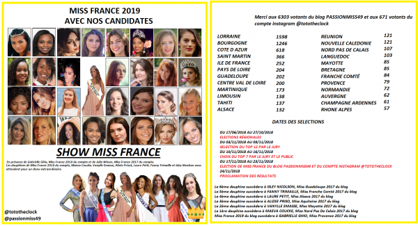 👑 Election de Miss France 2019 avec nos Miss régionales 👑