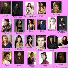 Quel est votre personnage préféré ?