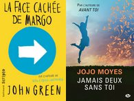 In My Mailbox #15 - Juin 2015