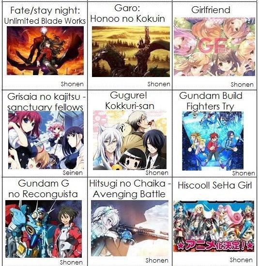 Planning animes, automne 2014
