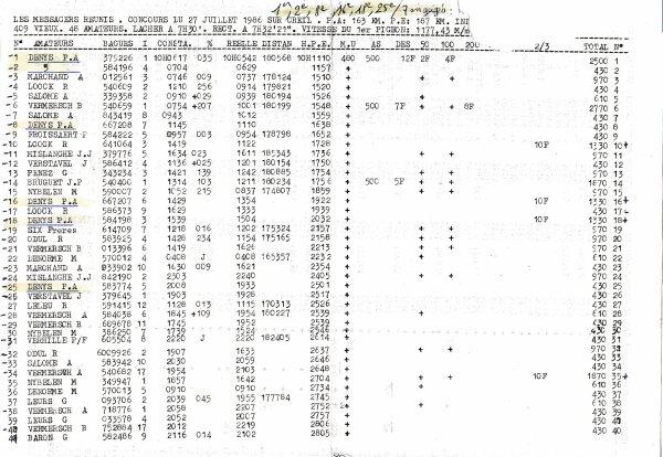 archives : quelques résultats colombophiles de l' époque