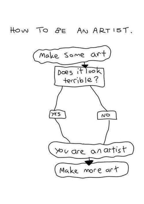 Pratiquer n'importe quel art, peut importe si c'est beau ou pas, est un moyen de faire grandir ton esprit. Donc fais-le.