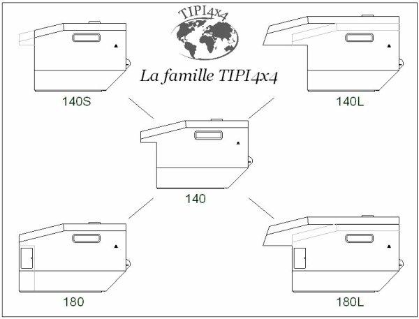GAMME DE TIPI4X4 DE 150 Kg à 300Kg