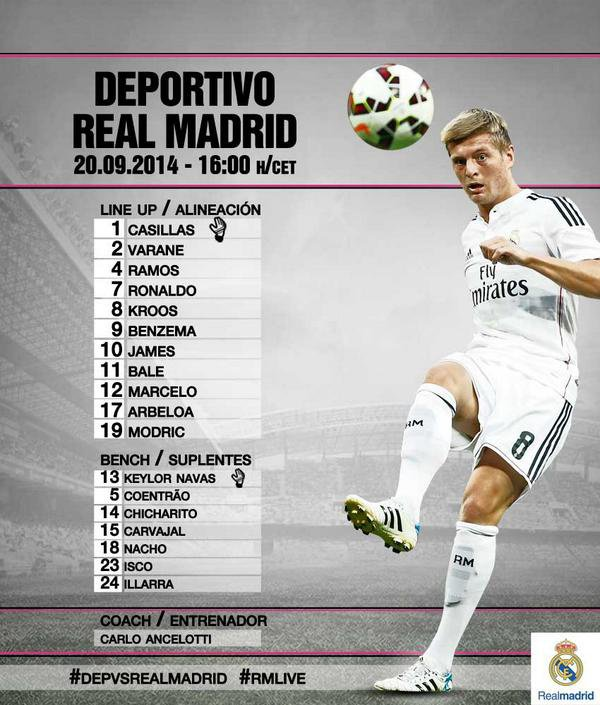 La composition du real madrid contre le deportivo la corogne