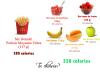 4- Calories Facts