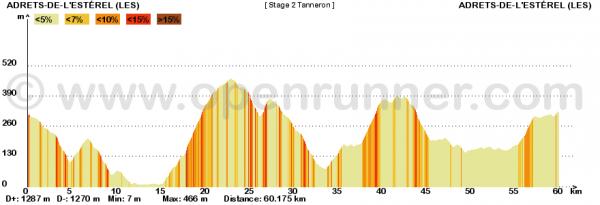 A la découverte du Var : le Tanneron (23/02/2014)
