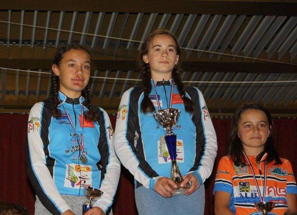 Rodez-Luc La Primaube(12).5° Manche du Trophée Midi-Pyrénées du Jeune Cycliste.De pré-licenciés à minimes. Dimanche 4 juin 2017
