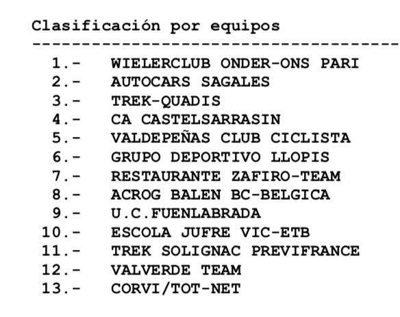 Chiprana(Esp).XXXIV Vuelta Al Bajo Aragon Cadets. 2° étape Fayón - Chiprana 60 km.Samedi 5 août 2017