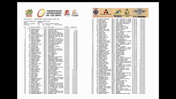Horta de San Juan(Esp).XXXIV Vuelta Al Bajo Aragon Cadets. 3° étape Gandesa – Horta de San Juan 57 km. Dimanche 6 août 2017