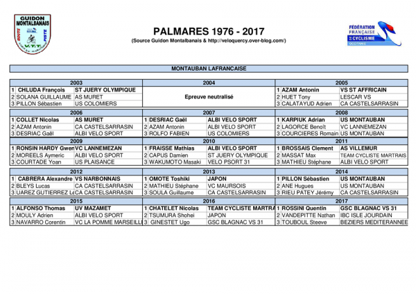 MONTAUBAN LAFRANCAISE(82).43 ÈME PRIX D'OUVERTURE - MONTAUBAN LAFRANCAISE. 2/3/PCO/J + DAMES J/S 1.24.2.Dimanche 11 mars 2018