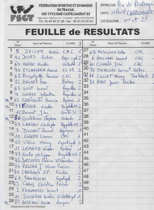 Castelsagrat(82).Prix du Printemps.FSGT. 1 2 3 4 5 F C M + Ouverte N.L FSGT.Dimanche 15 Avril 2018