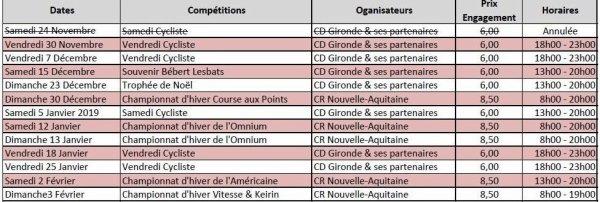 Calendrier Des Courses Cyclistes 2019.Calendrier Piste Velodrome De Bordeaux Saison 2018 2019