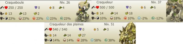 Donjon Craqueleur