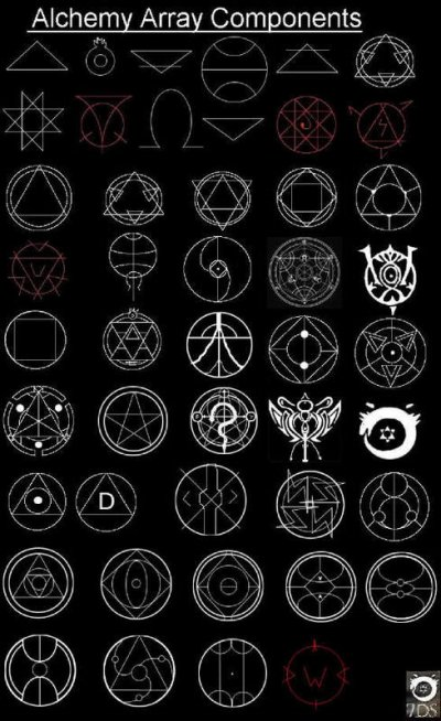 Super Les cercles de transmutation - FULLMETAL ALCHEMIST NC64