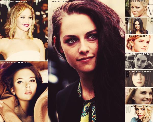 Kristen parmis les 10 actrices les plus sexy du moment par TotalFilm.