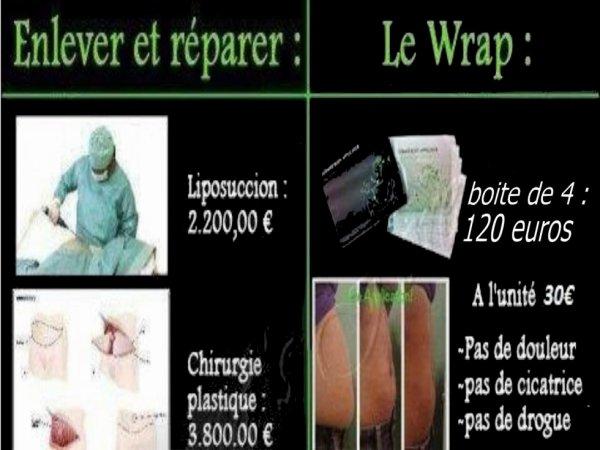 Quel est le prix  d'un wrap ?