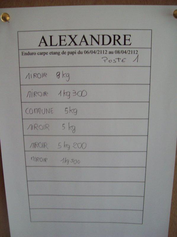 enduro a l'etang de papi du 06/04/2012 au 08/04/2012