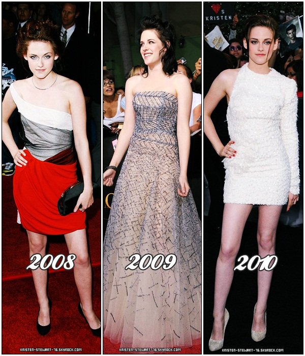 *Quelle tenue préfère-tu ? *