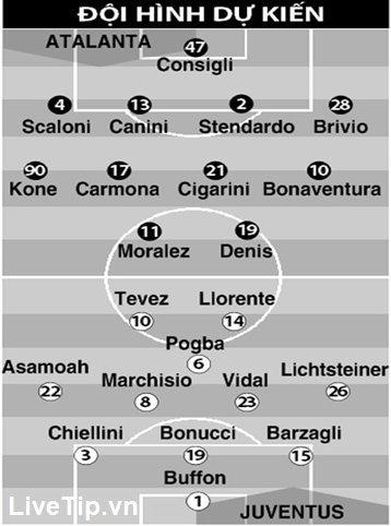 NHAN DINH BONG DA    22/12 21:00 Atalanta - Juventus: Quà Giáng sinh cho Juve!