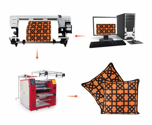Something More About Multi Functional Ribbon Transfer Printing Machine