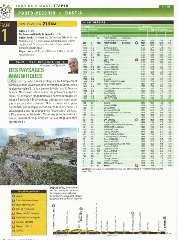 Tour de France 2013 Profil 1ere étape Porto-Vecchio / Bastia (213 km)