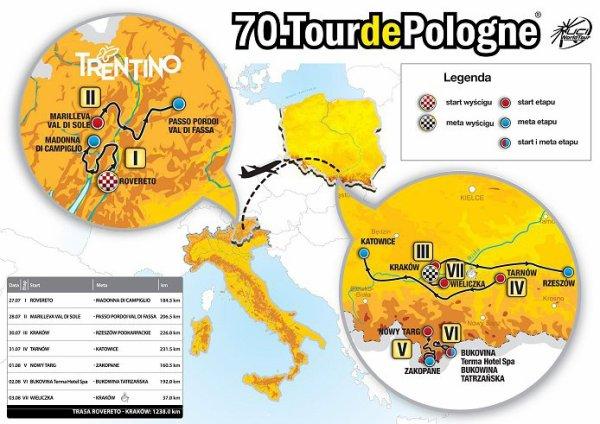 Parcours Tour de Pologne 2013