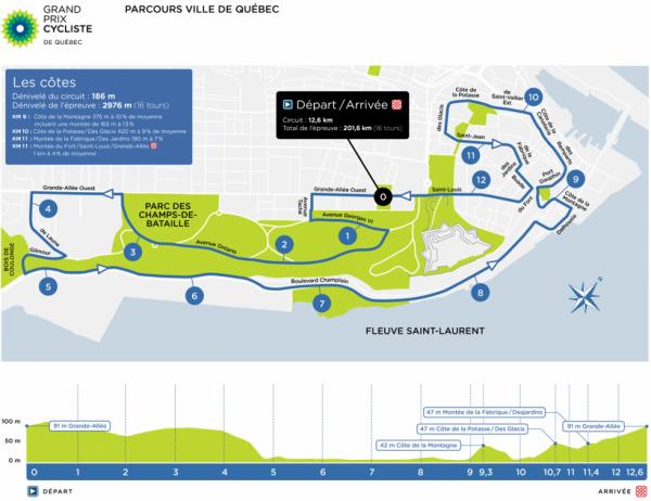 Parcours Grand Prix de Québec 2013