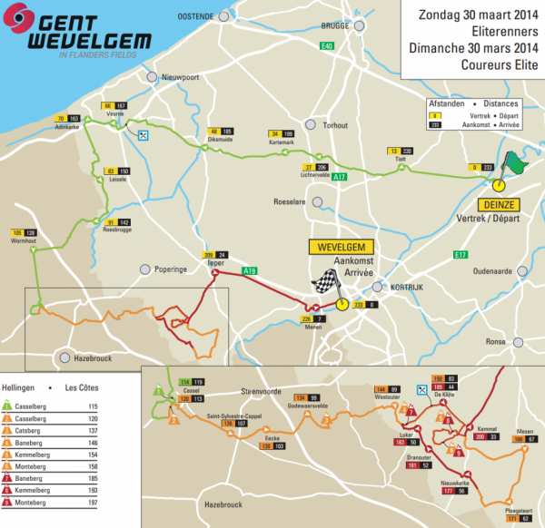 Parcours Gand-Wevelgem 2014