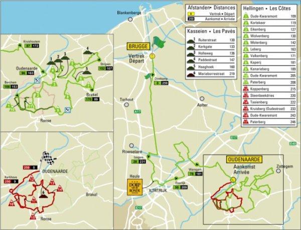 Parcours Tour des Flandres 2014