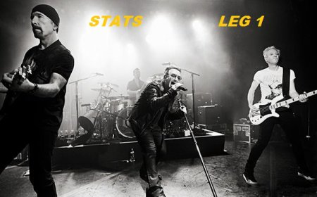 U2//INNOCENCE+EXPERIENCE TOUR//2015//LEG 1//AMERIQUE//CANADA