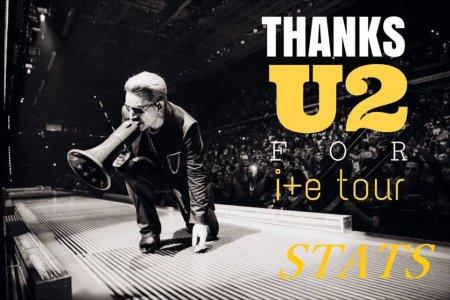 U2//INNOCENCE+EXPERIENCE TOUR//2015//STATS//LEG 1//LEG 2