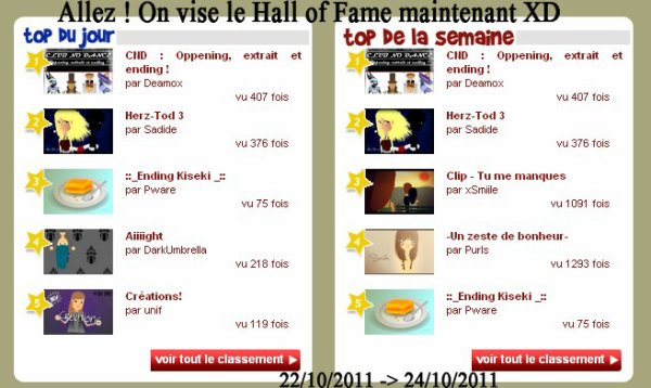Faut viser le Hall of Fame maintenant ! Dans 5 - 6 ans peut être XD