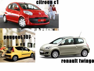 citroen c1 peugeot 107 renault twingo les dimension du coffre jean renault. Black Bedroom Furniture Sets. Home Design Ideas